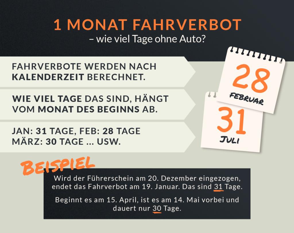 Dieser Infografik können Sie entnehmen, wie 1 Monat Fahrverbot berechnet wird.