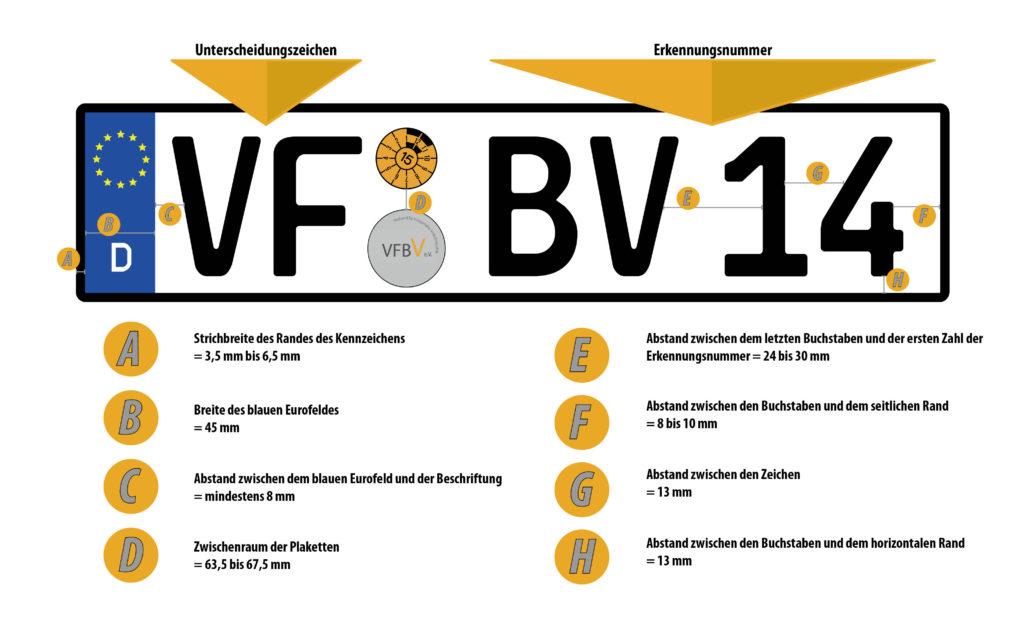 Autokennzeichen in Deutschland
