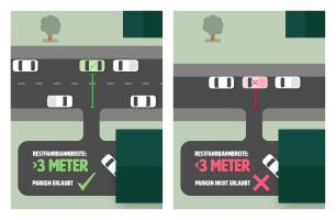 Seitenabstand: Auch beim Parken sollte dieser eingehalten werden.